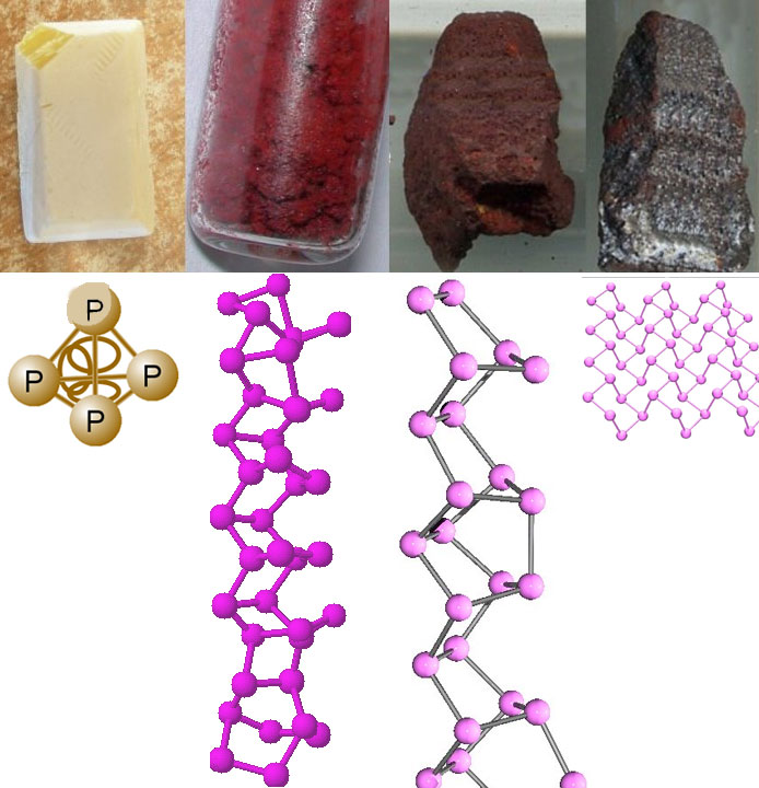 facts and information about the chemical element of phosphorus Information about your use of this site is  phosphorus chlorides have a distinct dual  if you love listening to the chemistry in its element.
